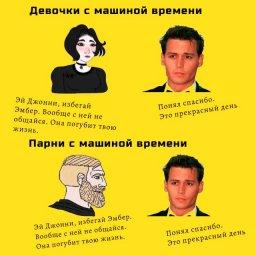 мем - все пытаются предупредить Джонни Деппа Эмбер Херд