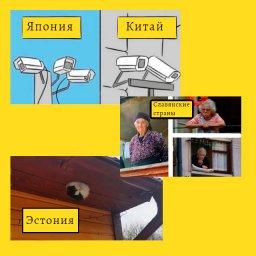 мем - как государство следит в разных странах