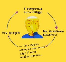 круговорот людей в жизни