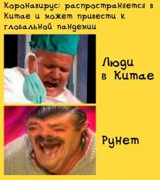 коронавирус и Рунет